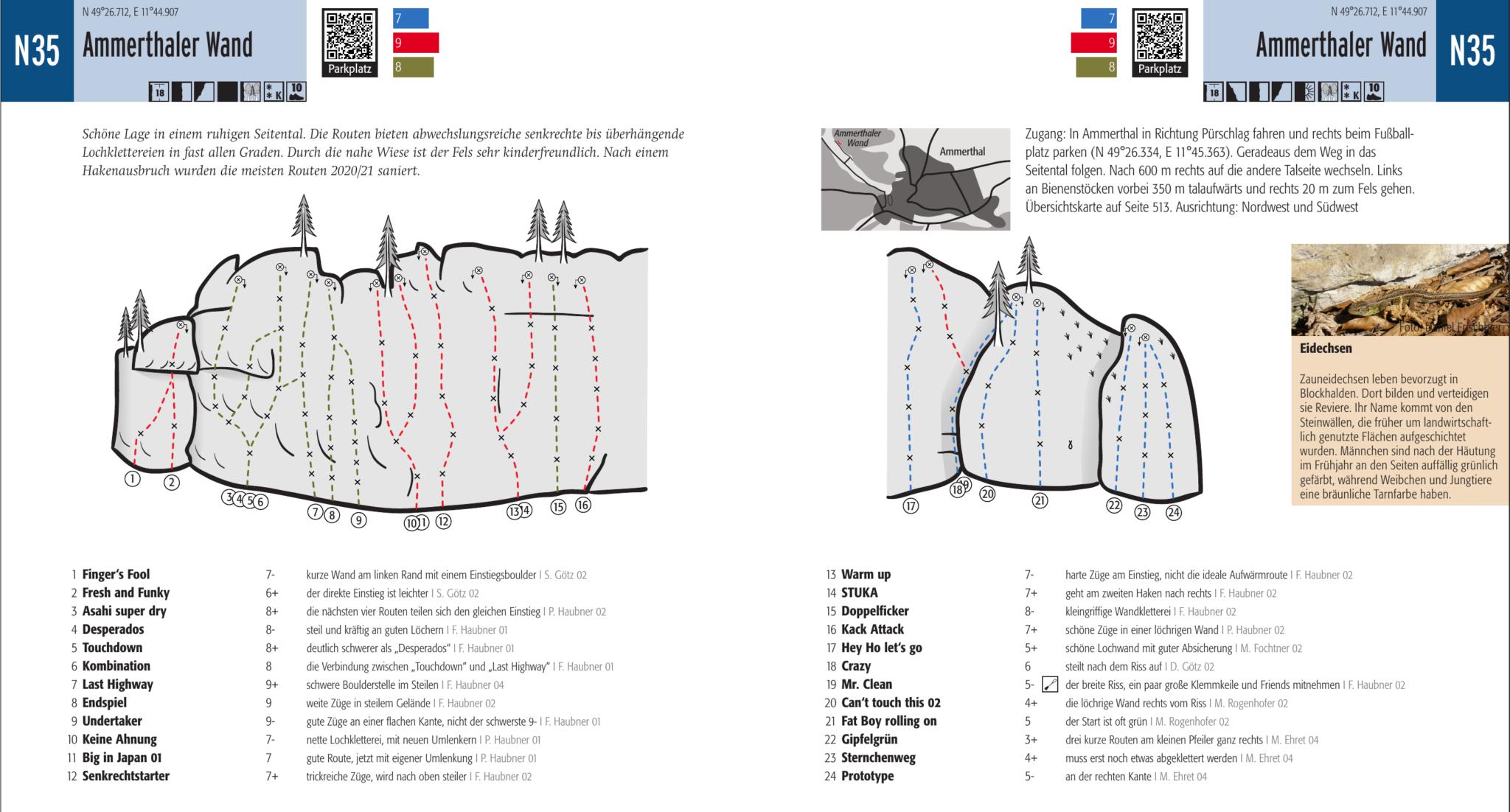 Die Grafik zeigt ein Klettertopo der Ammerthaler Wand